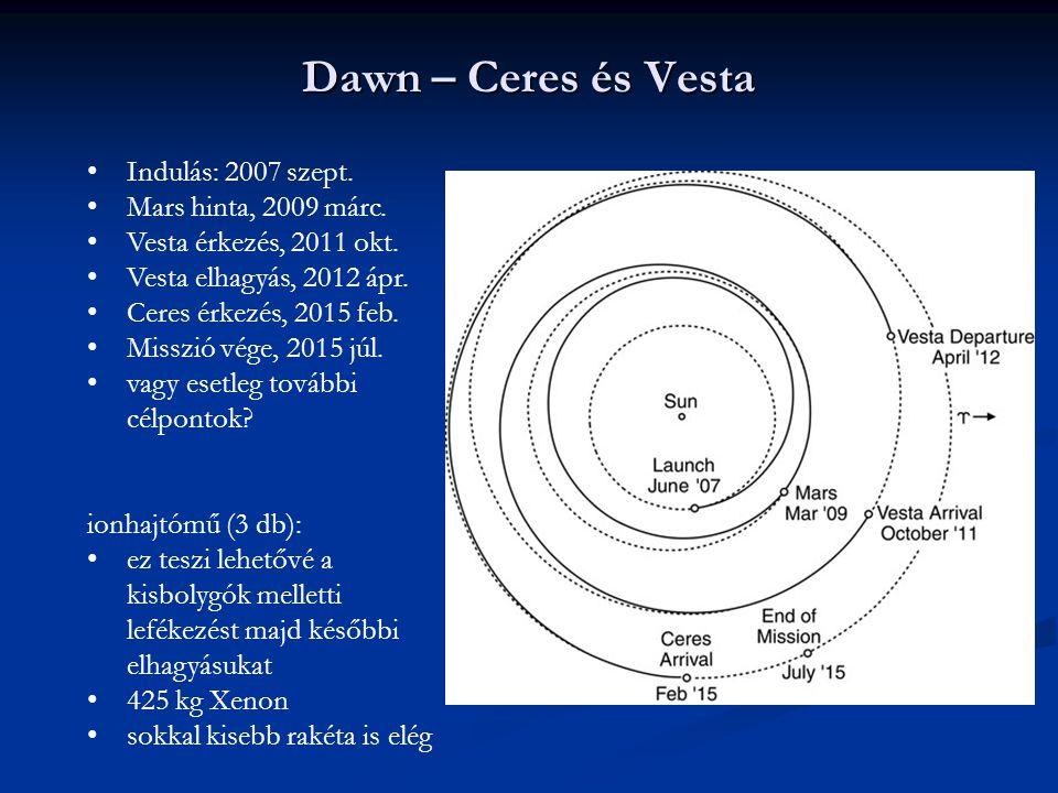 Dawn – Ceres és Vesta Indulás: 2007 szept. Mars hinta, 2009 márc. Vesta érkezés, 2011 okt. Vesta elhagyás, 2012 ápr. Ceres érkezés, 2015 feb. Misszió
