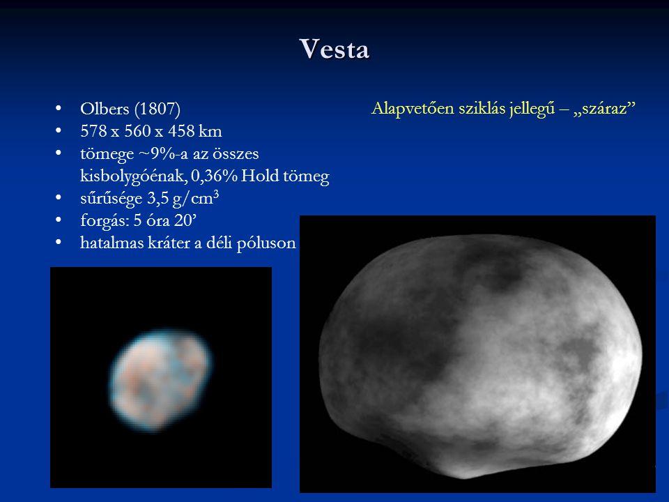 Vesta Olbers (1807) 578 x 560 x 458 km tömege ~9%-a az összes kisbolygóénak, 0,36% Hold tömeg sűrűsége 3,5 g/cm 3 forgás: 5 óra 20' hatalmas kráter a