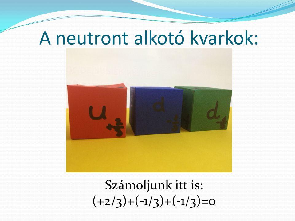 A neutront alkotó kvarkok: Számoljunk itt is: (+2/3)+(-1/3)+(-1/3)=0