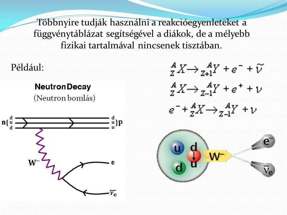 Többnyire tudják használni a reakcióegyenleteket a függvénytáblázat segítségével a diákok, de a mélyebb fizikai tartalmával nincsenek tisztában. Példá