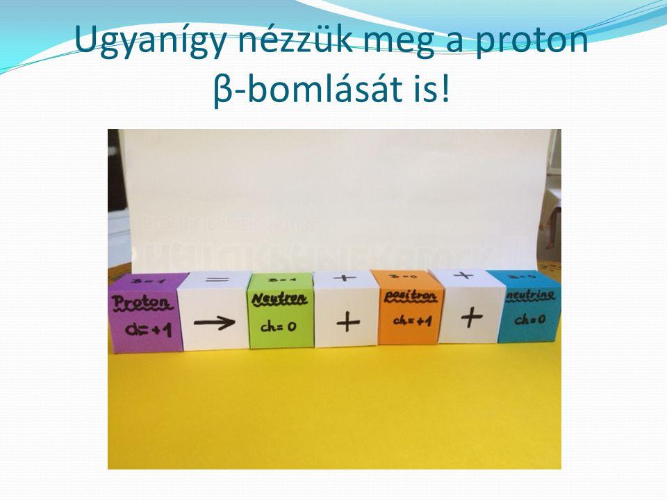 Ugyanígy nézzük meg a proton β-bomlását is!