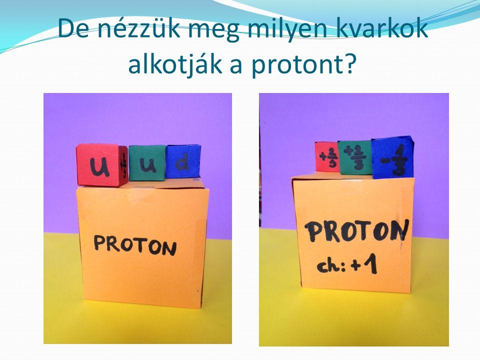És hogy még bonyolultabb legyen az életünk: » Spin szerint: feles spinű = fermion, egész spinű = bozon » Kölcsönhatásban való részvételük alapján: - erős: hadronok (fermionok = barionok, bozonok = mezonok) - leptonok, amik nem vesznek részt az erős kh-ban - ( a gyenge kölcsönhatás minden részecskére hat) Lehet másképpen is osztályozni a részecskéket!