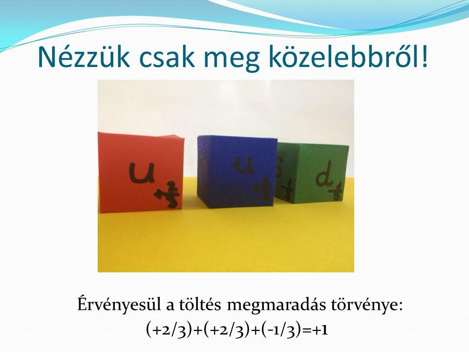 Nézzük csak meg közelebbről! Érvényesül a töltés megmaradás törvénye: (+2/3)+(+2/3)+(-1/3)=+ 1