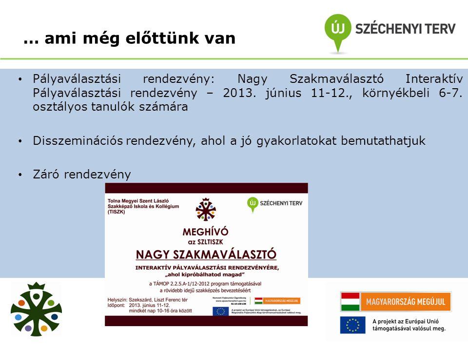 … ami még előttünk van Pályaválasztási rendezvény: Nagy Szakmaválasztó Interaktív Pályaválasztási rendezvény – 2013.