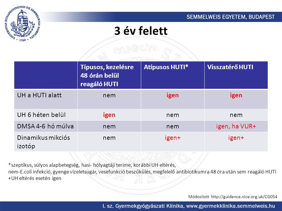 3 év felett Típusos, kezelésre 48 órán belül reagáló HUTI Atípusos HUTI*Visszatérő HUTI UH a HUTI alattnemigen UH 6 héten belüligennem DMSA 4-6 hó múl