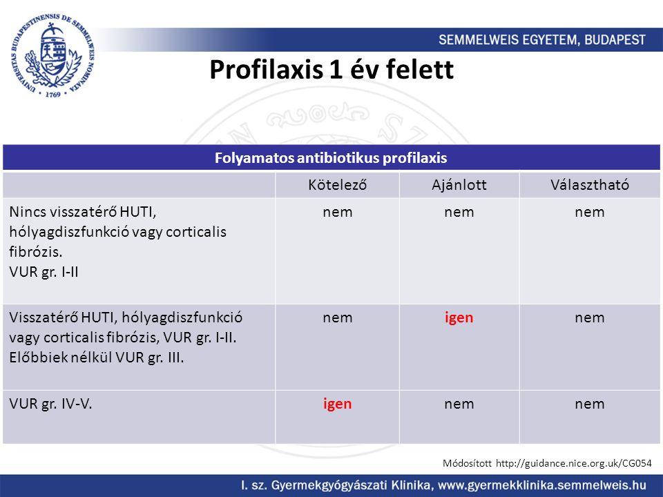 Profilaxis 1 év felett Folyamatos antibiotikus profilaxis KötelezőAjánlottVálasztható Nincs visszatérő HUTI, hólyagdiszfunkció vagy corticalis fibrózi
