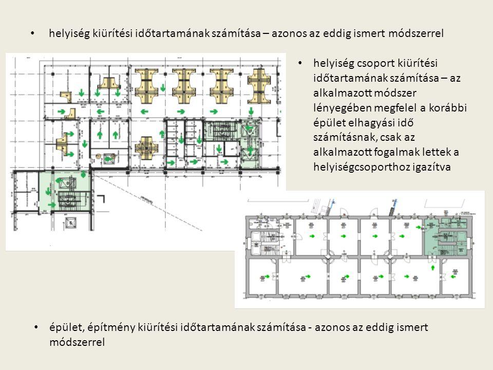 helyiség kiürítési időtartamának számítása – azonos az eddig ismert módszerrel helyiség csoport kiürítési időtartamának számítása – az alkalmazott módszer lényegében megfelel a korábbi épület elhagyási idő számításnak, csak az alkalmazott fogalmak lettek a helyiségcsoporthoz igazítva épület, építmény kiürítési időtartamának számítása - azonos az eddig ismert módszerrel