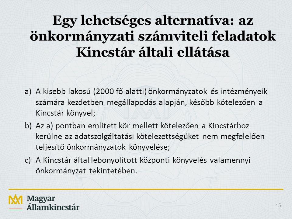 15 Egy lehetséges alternatíva: az önkormányzati számviteli feladatok Kincstár általi ellátása a)A kisebb lakosú (2000 fő alatti) önkormányzatok és int
