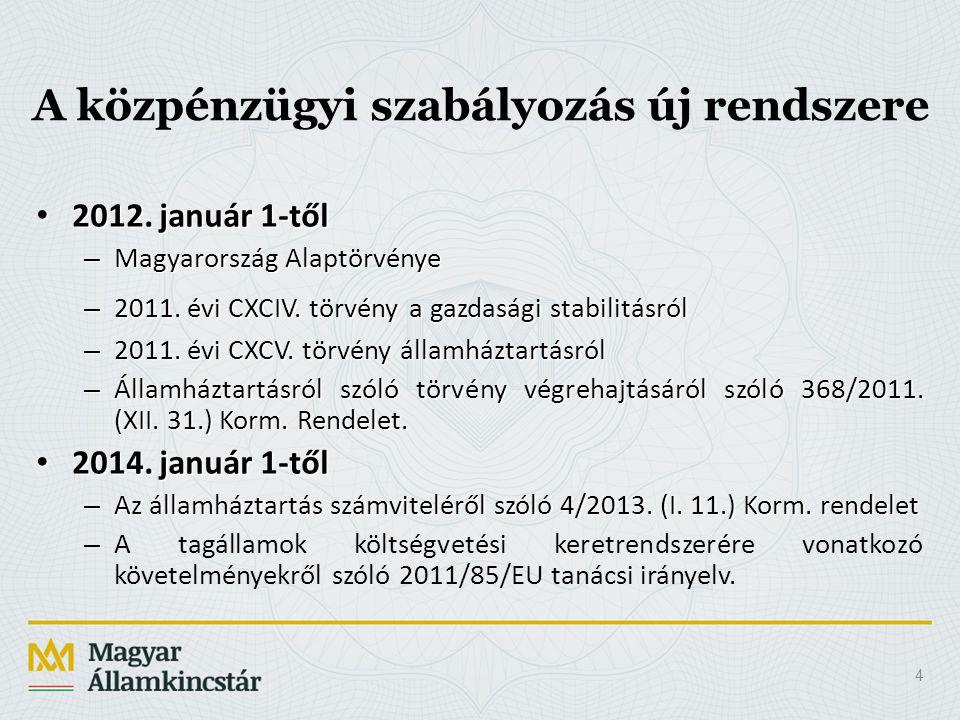 4 A közpénzügyi szabályozás új rendszere 2012. január 1-től 2012. január 1-től – Magyarország Alaptörvénye – 2011. évi CXCIV. törvény a gazdasági stab