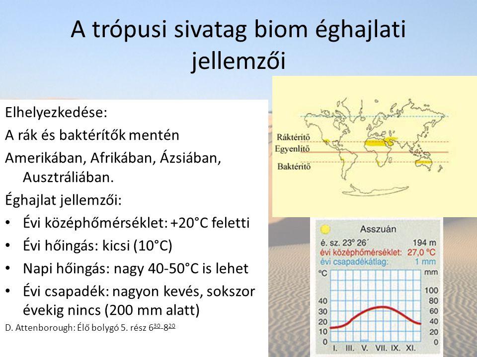A trópusi sivatag biom éghajlati jellemzői Elhelyezkedése: A rák és baktérítők mentén Amerikában, Afrikában, Ázsiában, Ausztráliában. Éghajlat jellemz