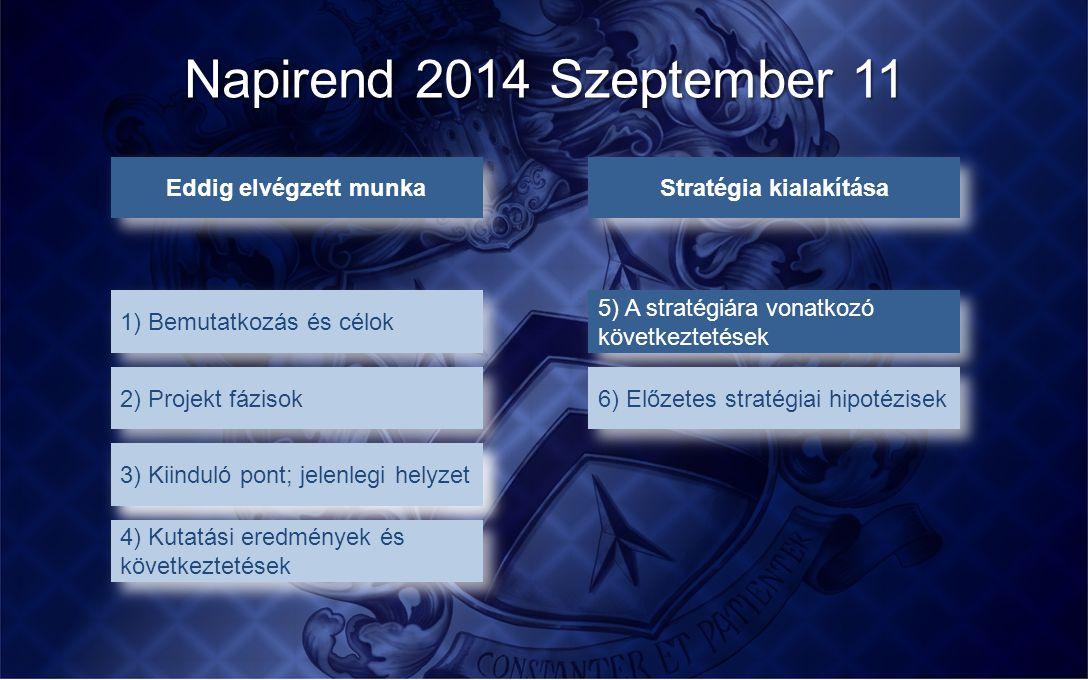 5) A stratégiára vonatkozó következtetések Napirend 2014 Szeptember 11 Eddig elvégzett munka 1) Bemutatkozás és célok 2) Projekt fázisok 3) Kiinduló p