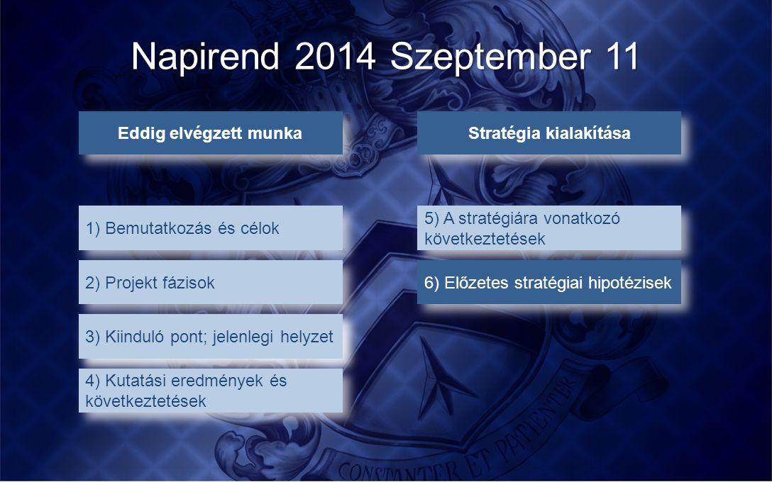 5) A stratégiára vonatkozó következtetések 6) Előzetes stratégiai hipotézisek Napirend 2014 Szeptember 11 Eddig elvégzett munka 1) Bemutatkozás és cél