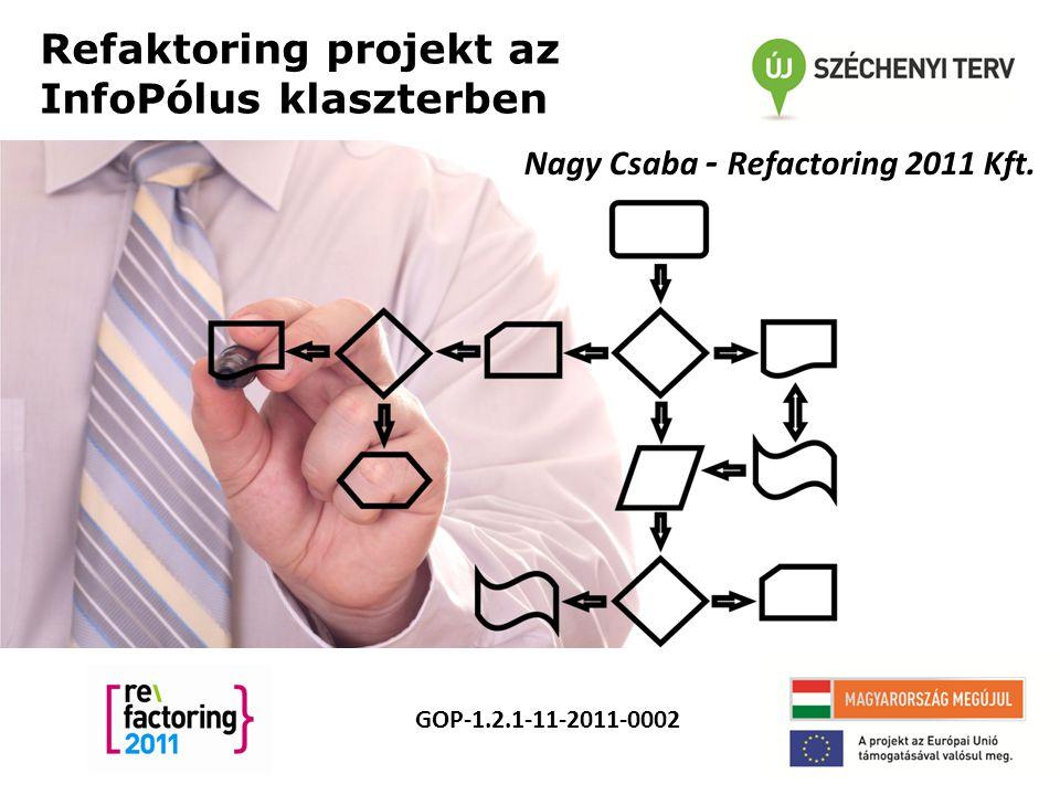 Refaktoring projekt az InfoPólus klaszterben GOP-1.2.1-11-2011-0002 Nagy Csaba - Refactoring 2011 Kft.