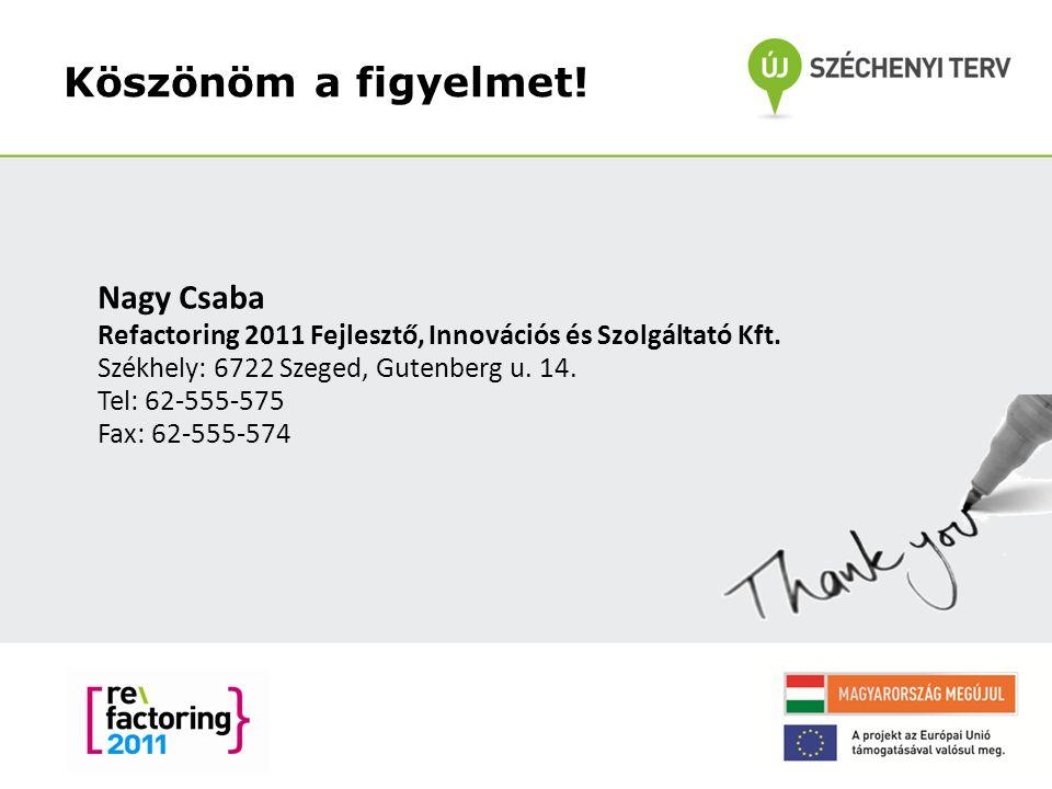 Köszönöm a figyelmet! 25 Nagy Csaba Refactoring 2011 Fejlesztő, Innovációs és Szolgáltató Kft. Székhely: 6722 Szeged, Gutenberg u. 14. Tel: 62-555-575