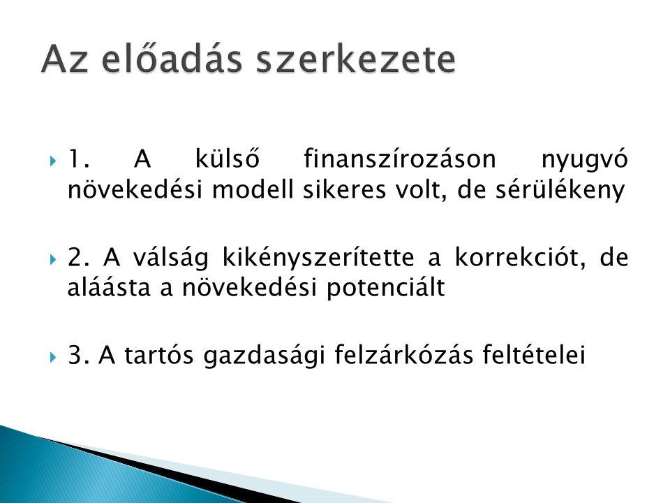  Gyors gazdasági növekedés (felzárkózás) a 2000-es években a régió legtöbb országában  A magas vállalati beruházási szintet külföldi forrásbevonás (FDI és banki hitelfelvétel) finanszírozta  Kivétel: Magyarország – ahol nem a vállalati beruházások, hanem az állam szociális költekezése generálta a külső egyensúlyhiányt (itt nem alakult ki magas növekedés)