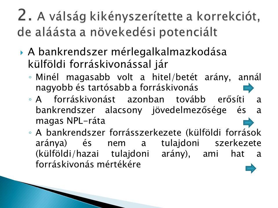  A régió átlagos bérszintje még mindig érdemben alacsonyabb az EU-28 átlagánál, Szlovénia kivételével érdemben elmarad az eurózóna periféria országaitól is  Ennek kiaknázásához azonban számos országban sokkal támogatóbb, befektetés- barátabb üzleti környezetre lenne szükség