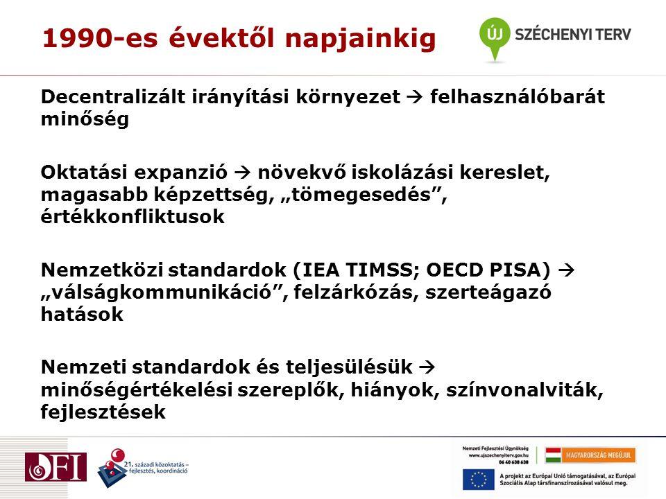 """1990-es évektől napjainkig Decentralizált irányítási környezet  felhasználóbarát minőség Oktatási expanzió  növekvő iskolázási kereslet, magasabb képzettség, """"tömegesedés , értékkonfliktusok Nemzetközi standardok (IEA TIMSS; OECD PISA)  """"válságkommunikáció , felzárkózás, szerteágazó hatások Nemzeti standardok és teljesülésük  minőségértékelési szereplők, hiányok, színvonalviták, fejlesztések"""