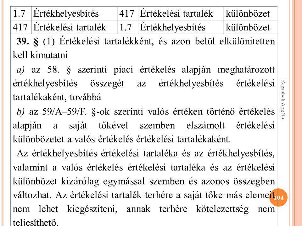 Rezsabek Angéla 104 1.7Értékhelyesbítés417Értékelési tartalékkülönbözet 417Értékelési tartalék1.7Értékhelyesbítéskülönbözet 39. § (1) Értékelési tarta