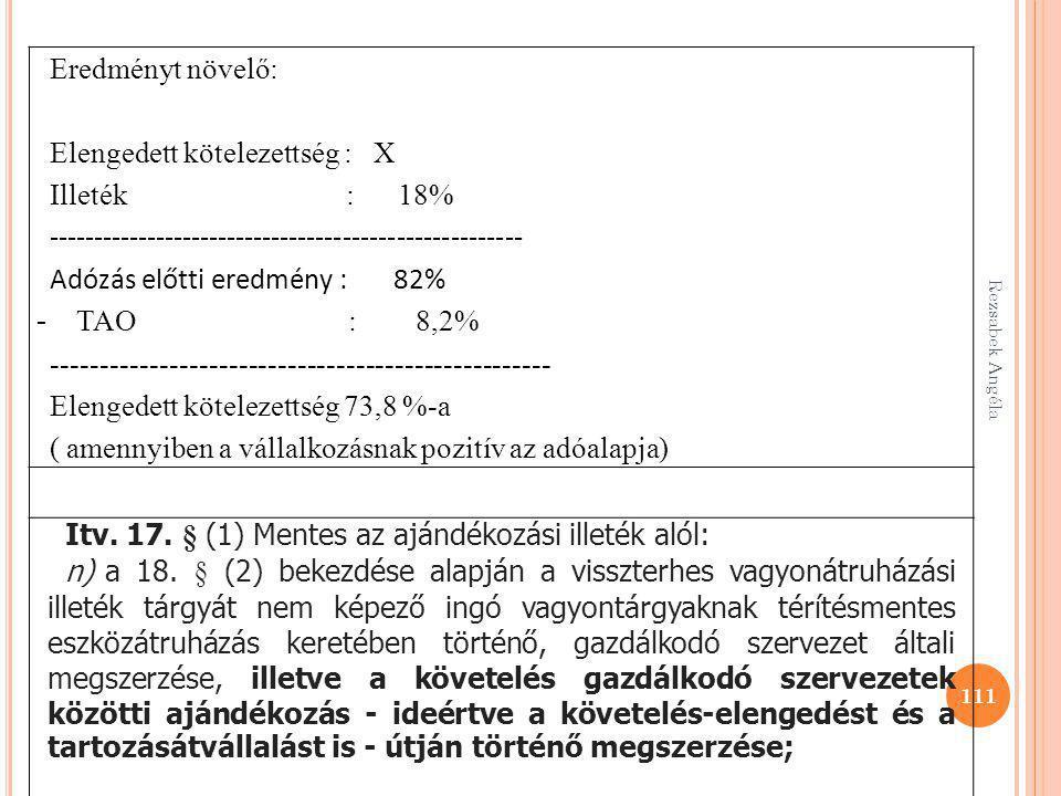 Rezsabek Angéla 111 Eredményt növelő: Elengedett kötelezettség : X Illeték : 18% ----------------------------------------------------- Adózás előtti e