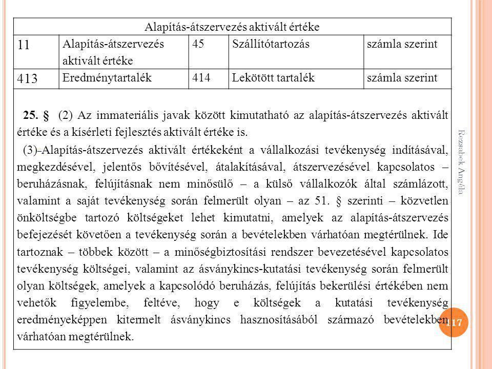 Rezsabek Angéla 117 Alapítás-átszervezés aktivált értéke 11 Alapítás-átszervezés aktivált értéke 45Szállítótartozásszámla szerint 413 Eredménytartalék