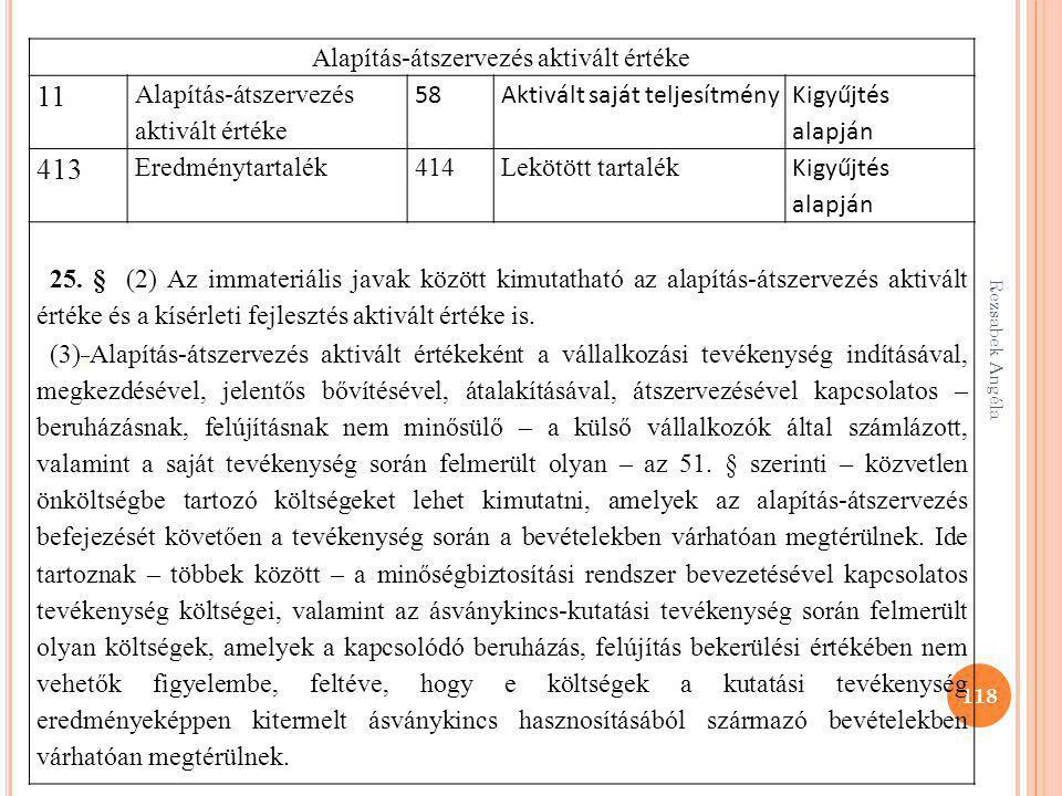 Rezsabek Angéla 118 Alapítás-átszervezés aktivált értéke 11 Alapítás-átszervezés aktivált értéke 58Aktivált saját teljesítmény Kigyűjtés alapján 413 E