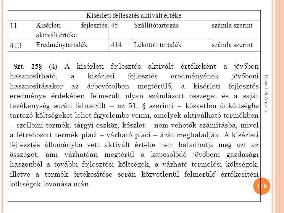Rezsabek Angéla 119 Kísérleti fejlesztés aktivált értéke 11 Kísérleti fejlesztés aktivált értéke 45Szállítótartozásszámla szerint 413 Eredménytartalék