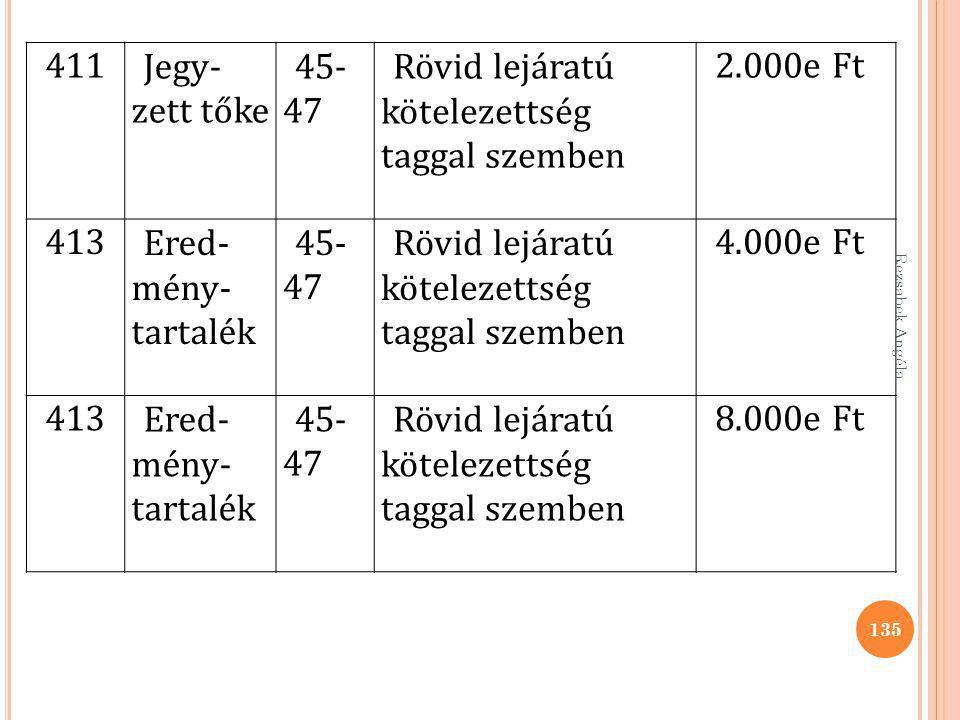 411Jegy- zett tőke 45- 47 Rövid lejáratú kötelezettség taggal szemben 2.000e Ft 413Ered- mény- tartalék 45- 47 Rövid lejáratú kötelezettség taggal sze