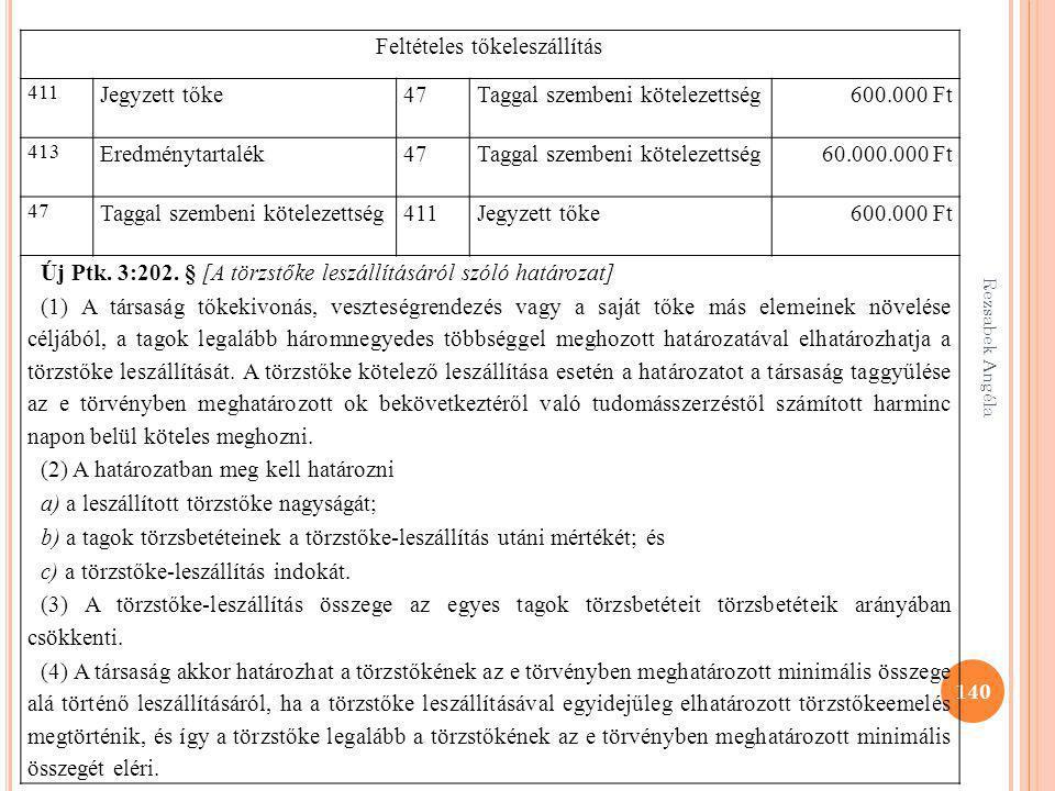 Rezsabek Angéla 140 Feltételes tőkeleszállítás 411 Jegyzett tőke47Taggal szembeni kötelezettség600.000 Ft 413 Eredménytartalék47Taggal szembeni kötele