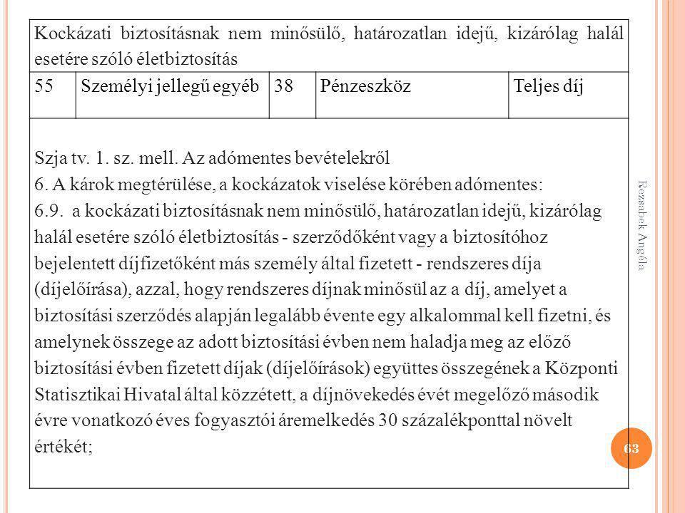 Rezsabek Angéla 63 Kockázati biztosításnak nem minősülő, határozatlan idejű, kizárólag halál esetére szóló életbiztosítás 55Személyi jellegű egyéb38Pé