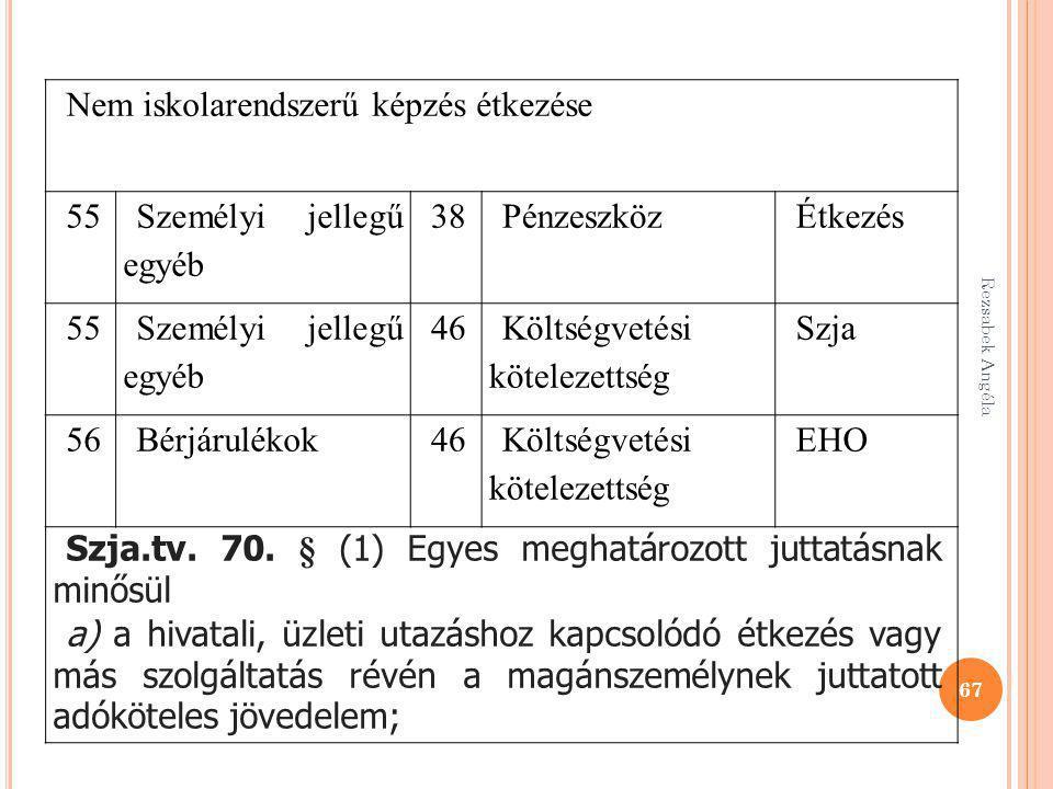 Rezsabek Angéla 67 Nem iskolarendszerű képzés étkezése 55 Személyi jellegű egyéb 38PénzeszközÉtkezés 55 Személyi jellegű egyéb 46 Költségvetési kötele