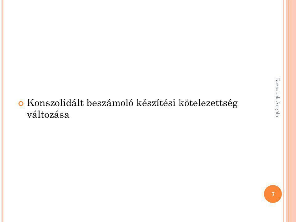 2000.ÉVI C. TÖRVÉNY A SZÁMVITELRŐL Szt. 117.