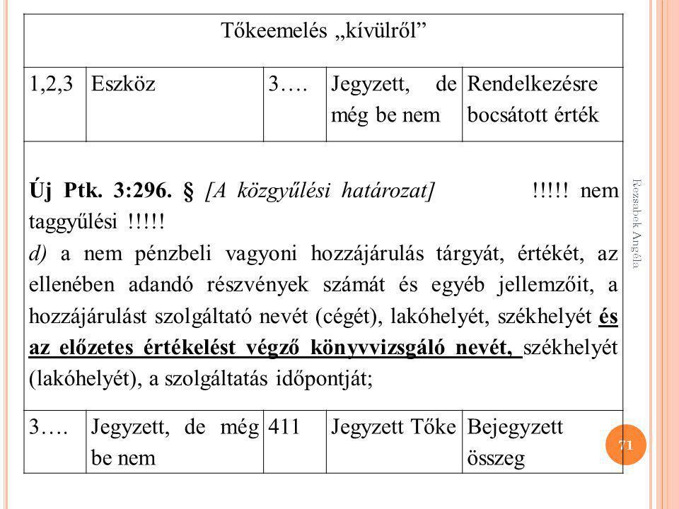 """Rezsabek Angéla 71 Tőkeemelés """"kívülről"""" 1,2,3Eszköz3…. Jegyzett, de még be nem Rendelkezésre bocsátott érték Új Ptk. 3:296. § [A közgyűlési határozat"""