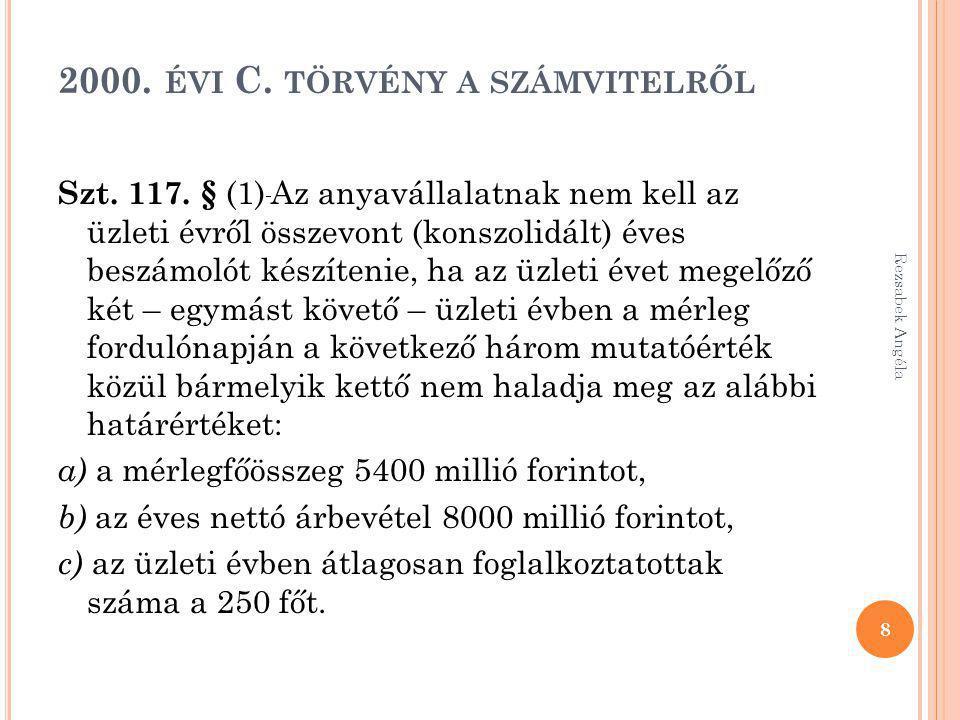 """Rezsabek Angéla 99 Tőkeemelés """"kívülről --- tagi kölcsön apport ázsióval 3…."""