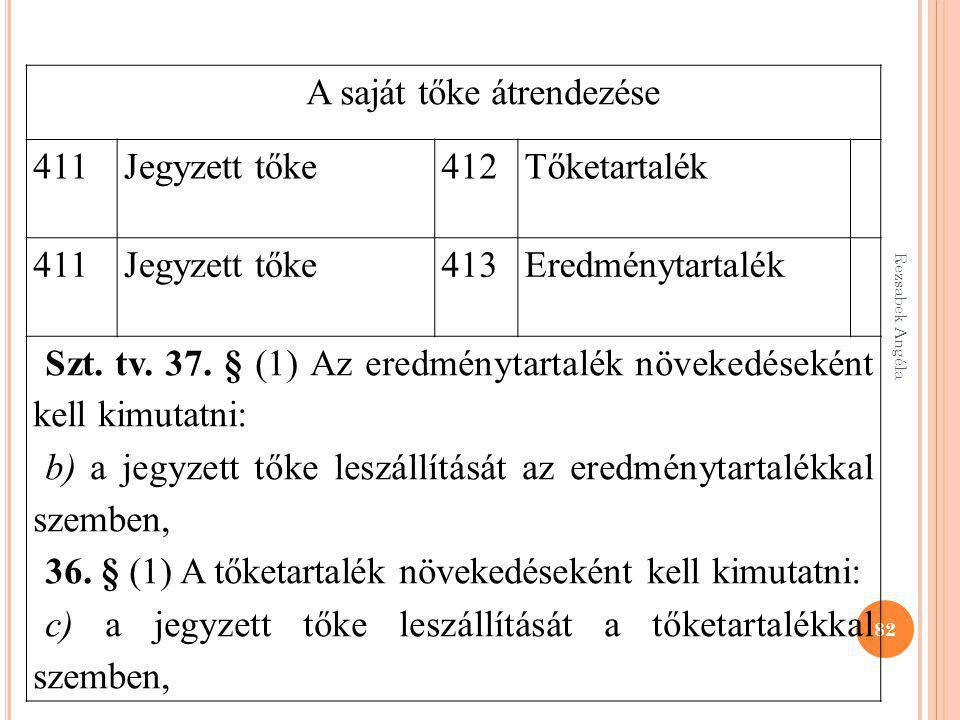 Rezsabek Angéla 82 A saját tőke átrendezése 411Jegyzett tőke412Tőketartalék 411Jegyzett tőke 413Eredménytartalék Szt. tv. 37. § (1) Az eredménytartalé
