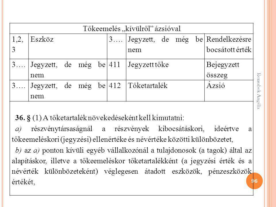 """Rezsabek Angéla 96 Tőkeemelés """"kívülről"""" ázsióval 1,2, 3 Eszköz3…. Jegyzett, de még be nem Rendelkezésre bocsátott érték 3…. Jegyzett, de még be nem 4"""