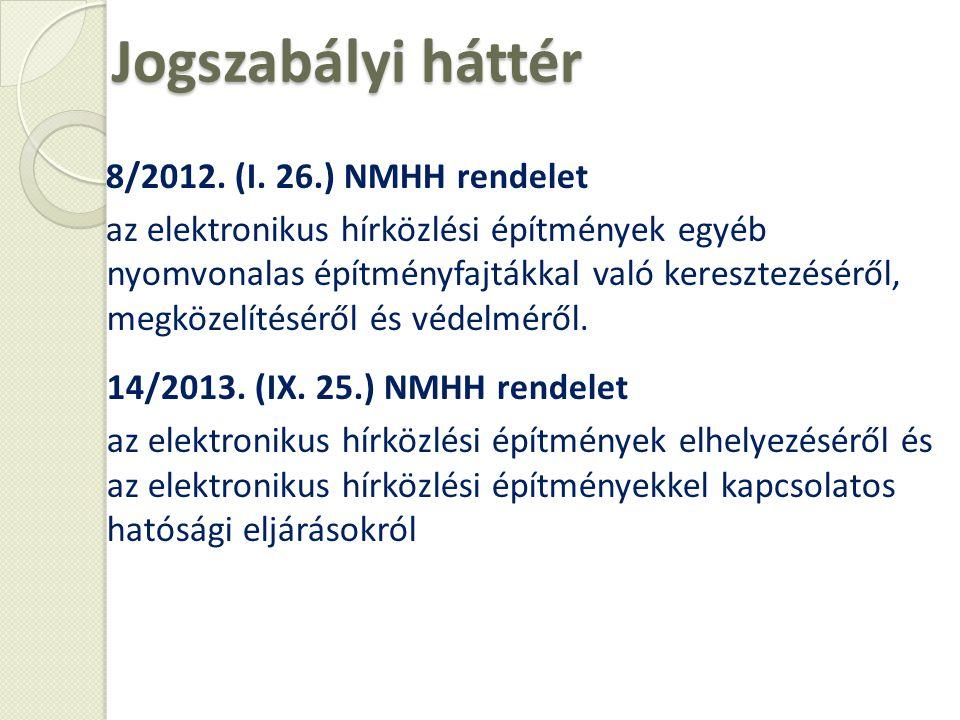 Jogszabályi háttér 8/2012. (I. 26.) NMHH rendelet az elektronikus hírközlési építmények egyéb nyomvonalas építményfajtákkal való keresztezéséről, megk