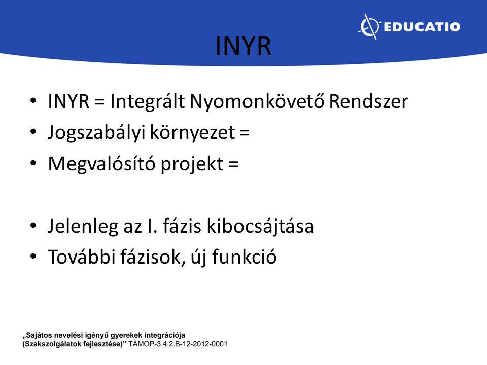 INYR INYR = Integrált Nyomonkövető Rendszer Jogszabályi környezet = Megvalósító projekt = Jelenleg az I. fázis kibocsájtása További fázisok, új funkci