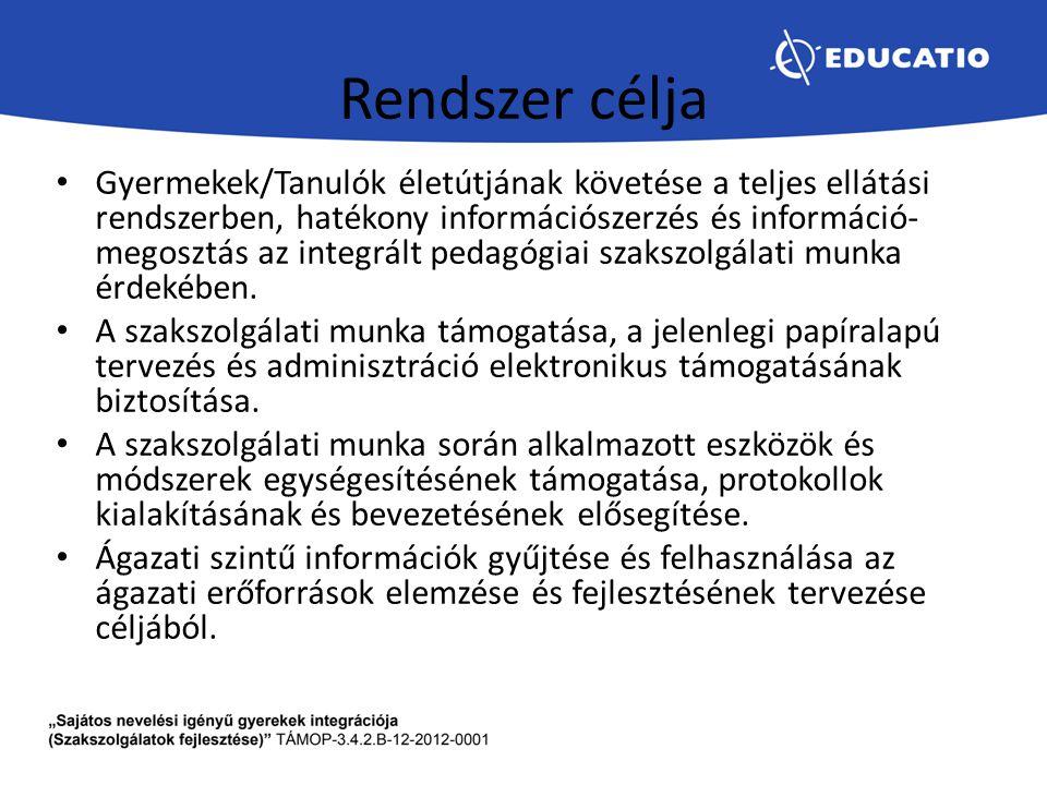 Intézmény, Szakterület Intézmény (teljes megnevezése: pedagógiai szakszolgálati intézmény) Az INYR rendszerben pedagógiai szakszolgálati intézményként jelenik meg minden olyan Rendeletben meghatározott állami fenntartású feladatellátási hely - székhelyintézmény, tagintézmény, telephely -, ahol szakszolgálati tevékenységet végeznek.