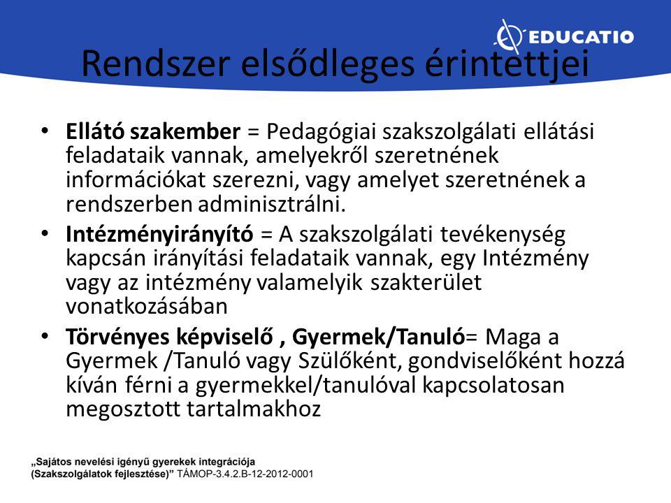 Rendszer elsődleges érintettjei Ellátó szakember = Pedagógiai szakszolgálati ellátási feladataik vannak, amelyekről szeretnének információkat szerezni