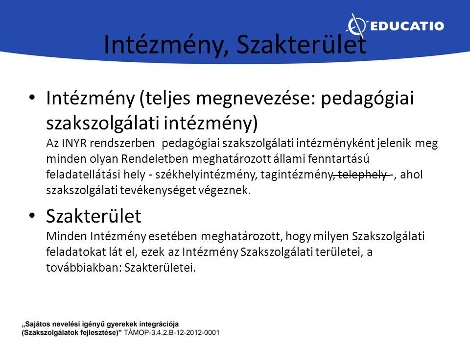 Intézmény, Szakterület Intézmény (teljes megnevezése: pedagógiai szakszolgálati intézmény) Az INYR rendszerben pedagógiai szakszolgálati intézményként