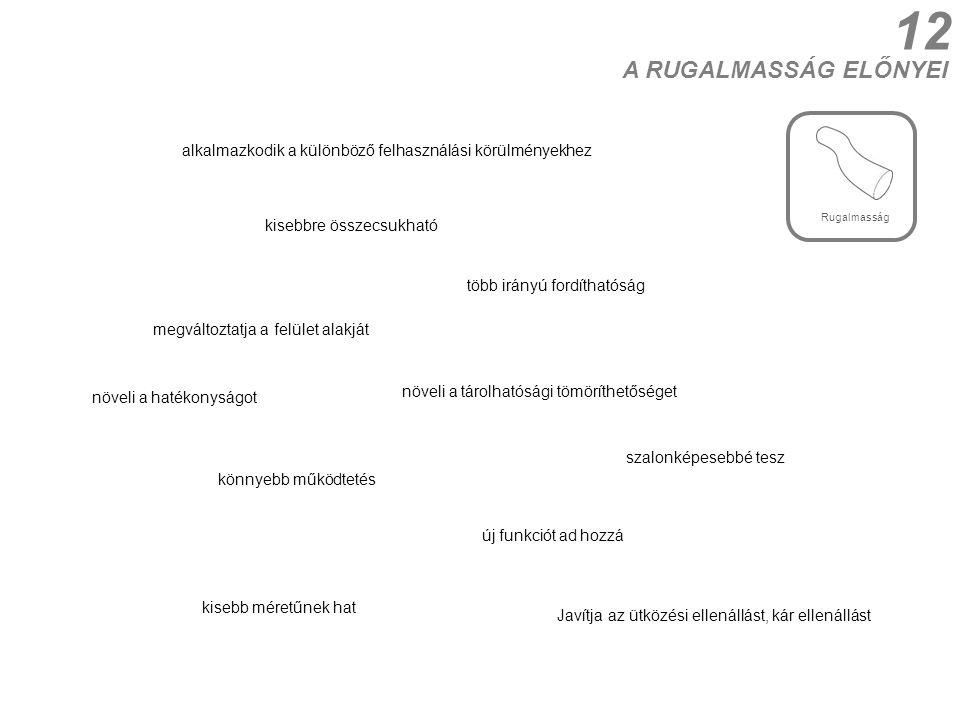 12 alkalmazkodik a különböző felhasználási körülményekhez megváltoztatja a felület alakját kisebbre összecsukható több irányú fordíthatóság növeli a hatékonyságot növeli a tárolhatósági tömöríthetőséget könnyebb működtetés szalonképesebbé tesz új funkciót ad hozzá kisebb méretűnek hat Javítja az ütközési ellenállást, kár ellenállást Rugalmasság A RUGALMASSÁG ELŐNYEI