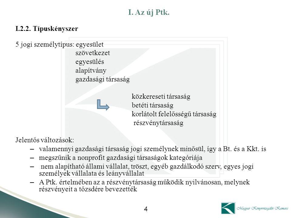 I. Az új Ptk. I.2.2. Típuskényszer 5 jogi személytípus: egyesület szövetkezet egyesülés alapítvány gazdasági társaság közkereseti társaság betéti társ