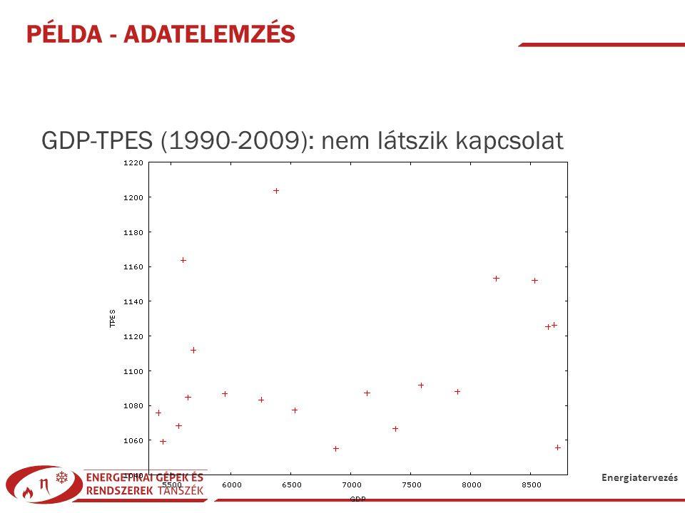 Energiatervezés PÉLDA - ADATELEMZÉS GDP-TPES (1990-2009): nem látszik kapcsolat