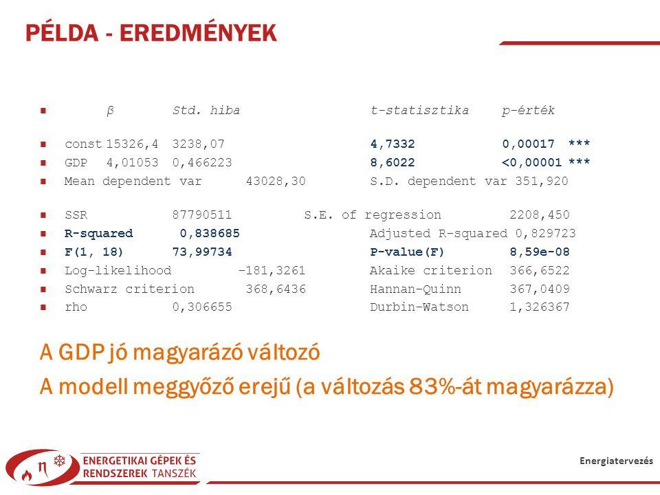 Energiatervezés PÉLDA - EREDMÉNYEK βStd. hibat-statisztikap-érték const15326,43238,074,73320,00017*** GDP4,010530,4662238,6022<0,00001*** Mean depende