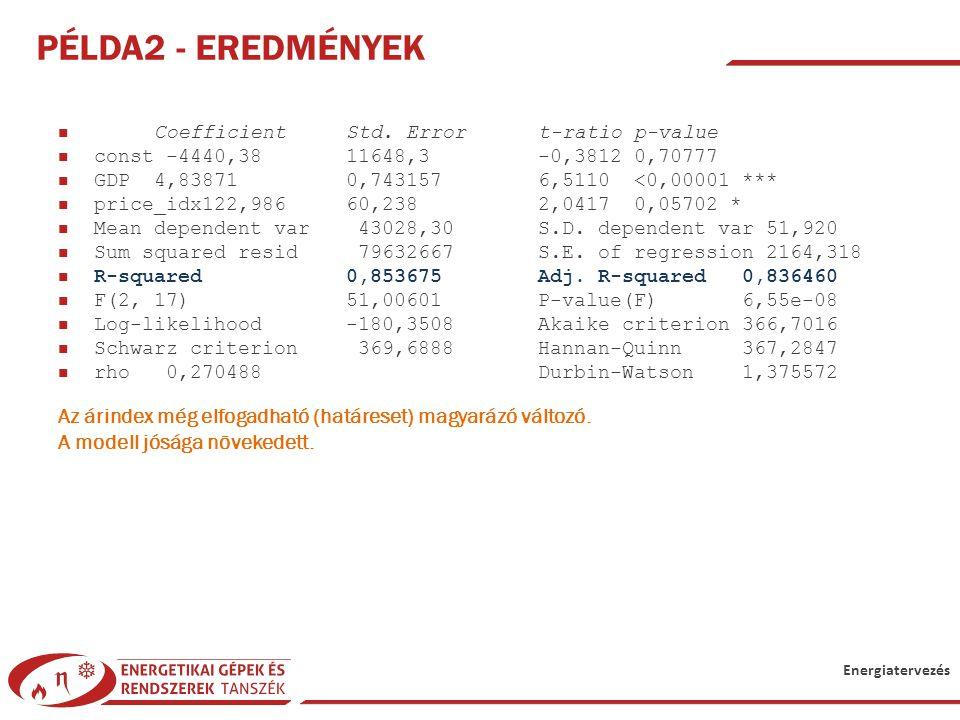 Energiatervezés PÉLDA2 - EREDMÉNYEK CoefficientStd. Errort-ratiop-value const -4440,3811648,3-0,38120,70777 GDP4,838710,7431576,5110<0,00001 *** price