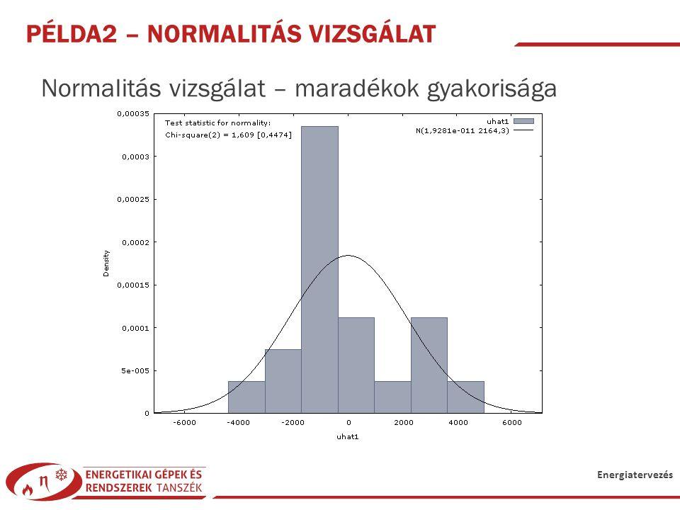 Energiatervezés PÉLDA2 – NORMALITÁS VIZSGÁLAT Normalitás vizsgálat – maradékok gyakorisága