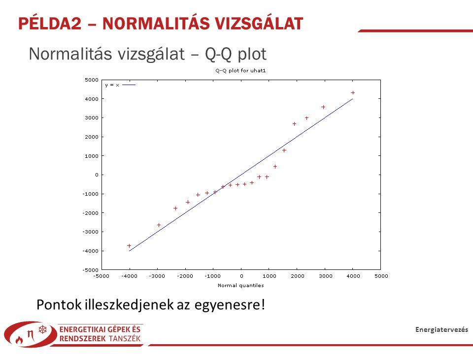 Energiatervezés PÉLDA2 – NORMALITÁS VIZSGÁLAT Normalitás vizsgálat – Q-Q plot Pontok illeszkedjenek az egyenesre!