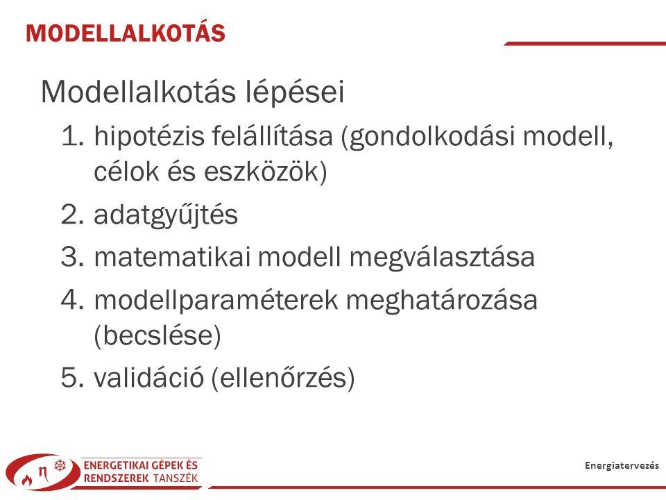 Energiatervezés MODELLALKOTÁS Modellalkotás lépései 1.hipotézis felállítása (gondolkodási modell, célok és eszközök) 2.adatgyűjtés 3.matematikai model