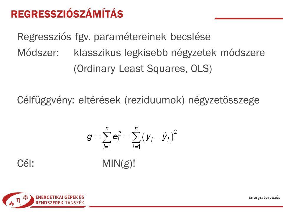 Energiatervezés REGRESSZIÓSZÁMÍTÁS Regressziós fgv. paramétereinek becslése Módszer:klasszikus legkisebb négyzetek módszere (Ordinary Least Squares, O