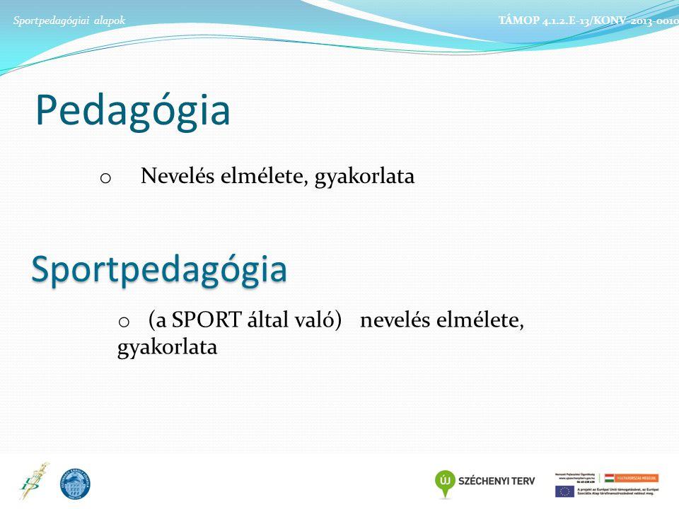 Pedagógia o Nevelés elmélete, gyakorlata Sportpedagógia o (a SPORT által való) nevelés elmélete, gyakorlata Sportpedagógiai alapok TÁMOP 4.1.2.E-13/KONV-2013-0010